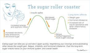 sugar roller coaster
