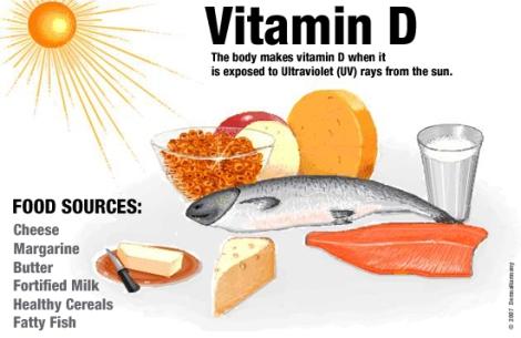 vitamind550