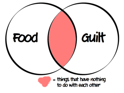 no-food-guilt